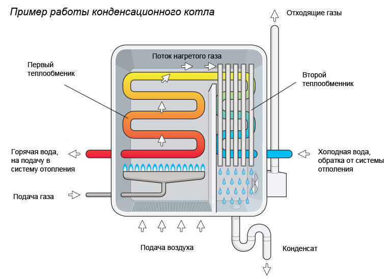 HeatGuardex BLOCKSEAL 100 HD - Герметизатор протечек Рязань